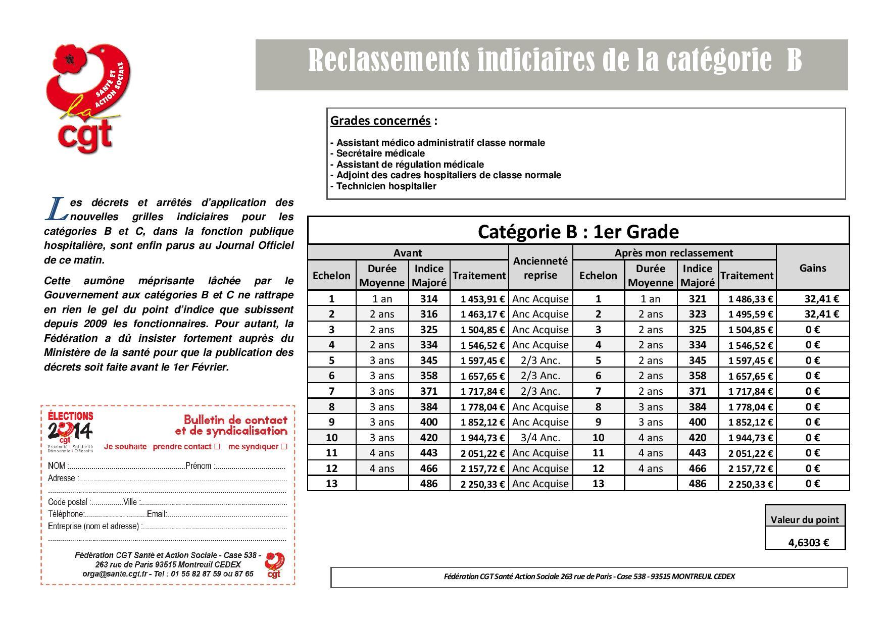 Grille catégorie B 1er Grade-page-001