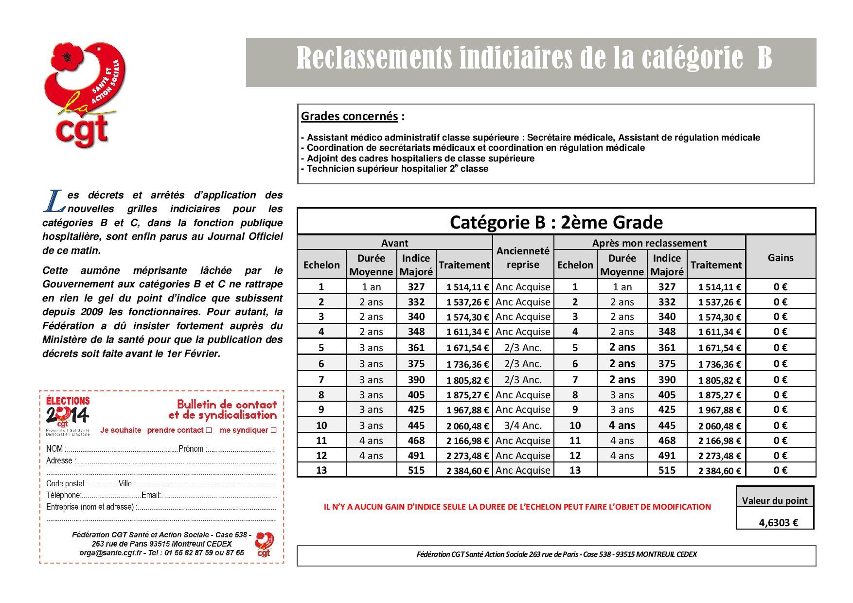 Grille catégorie B 2eme Grade-page-001
