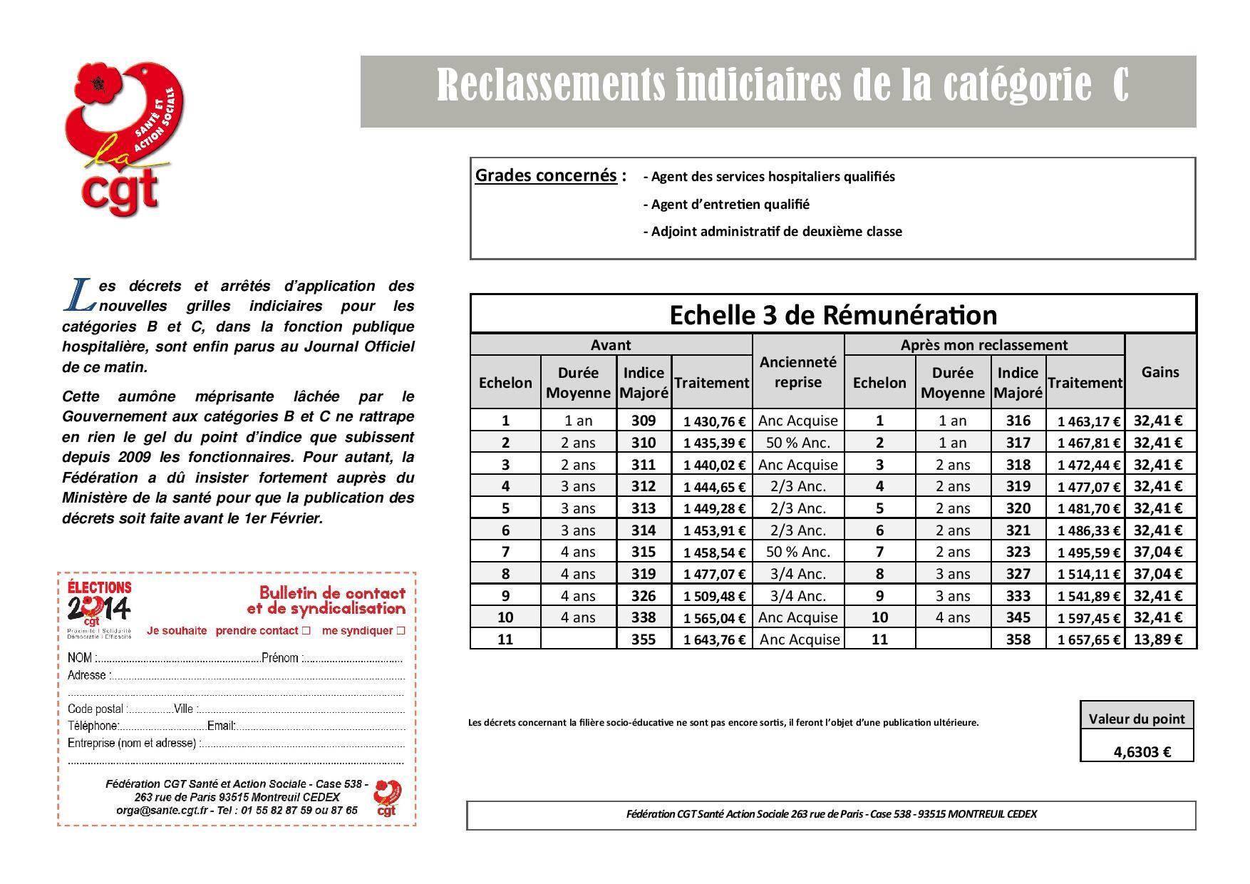 Grille catégorie C Echelle 3 de rémunération-page-001