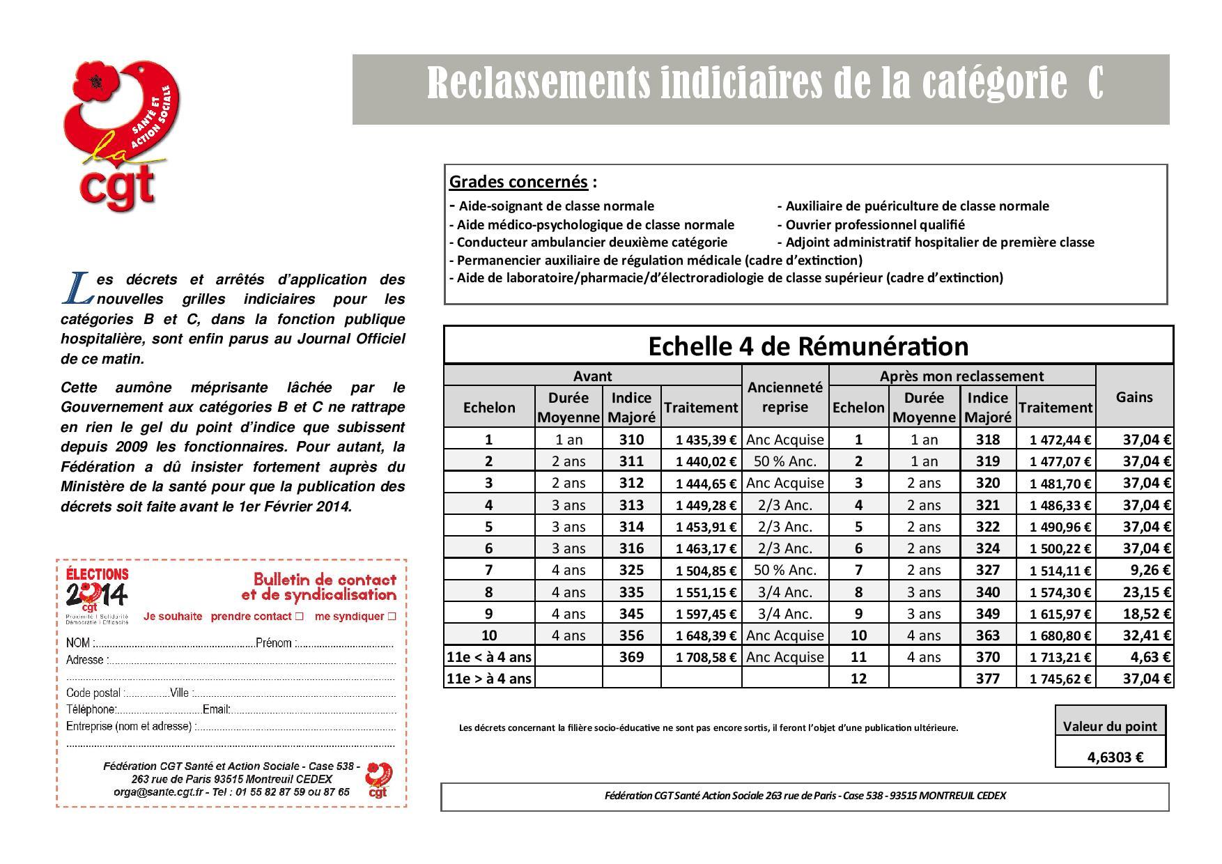 Grille catégorie C Echelle 4 de  rémunération-page-001