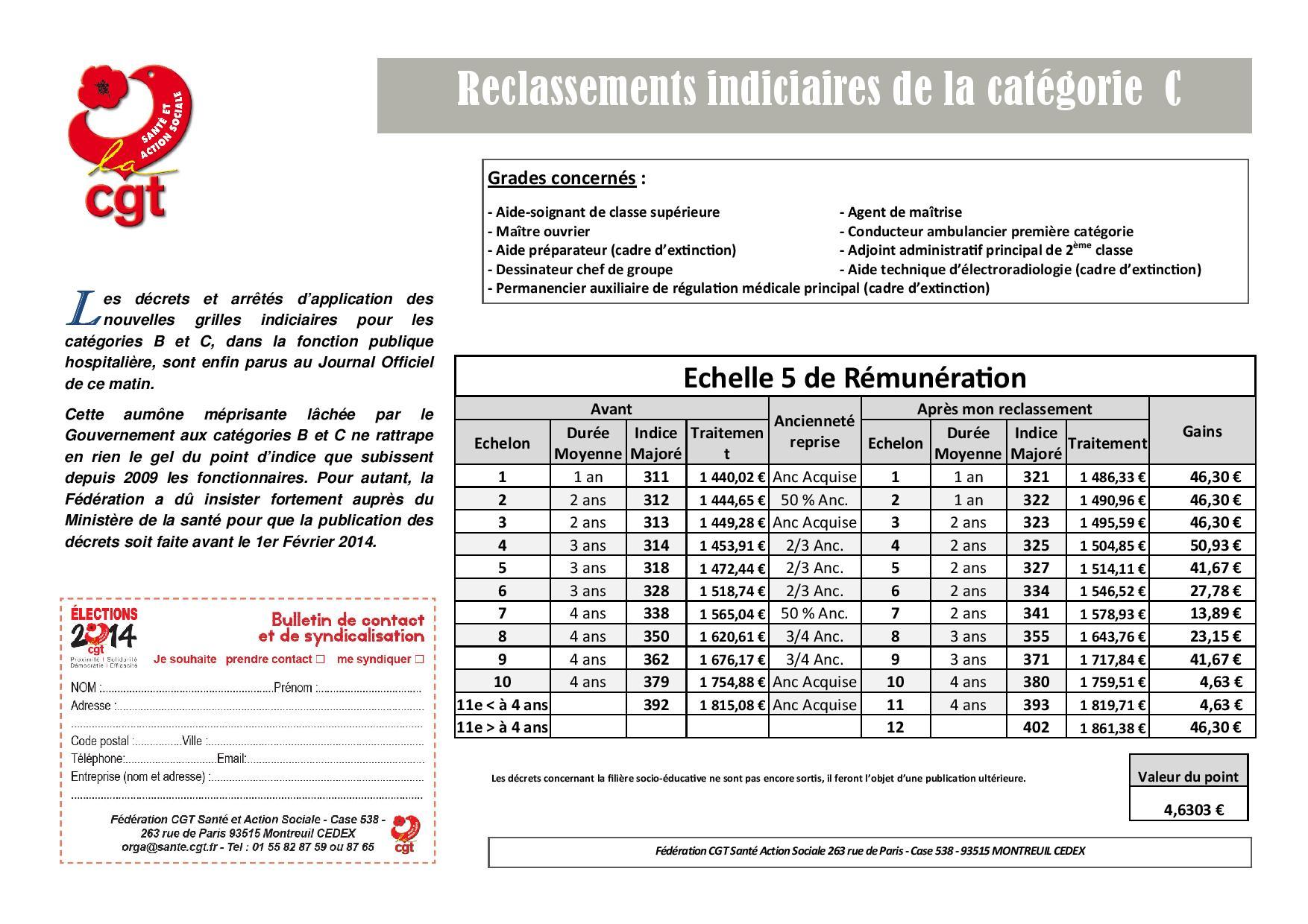 Grille catégorie C Echelle 5 de rémunération-page-001