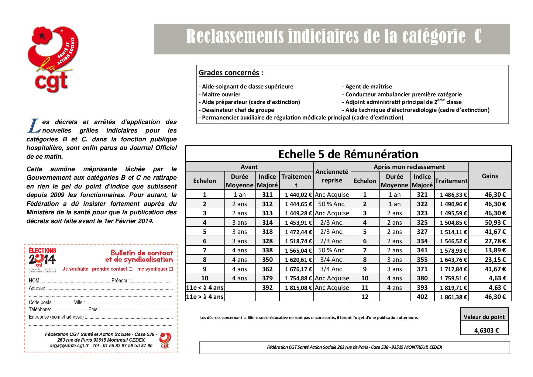 Reclassements indiciaires de la cat gorie b et c cgt - Grille echelon categorie c ...