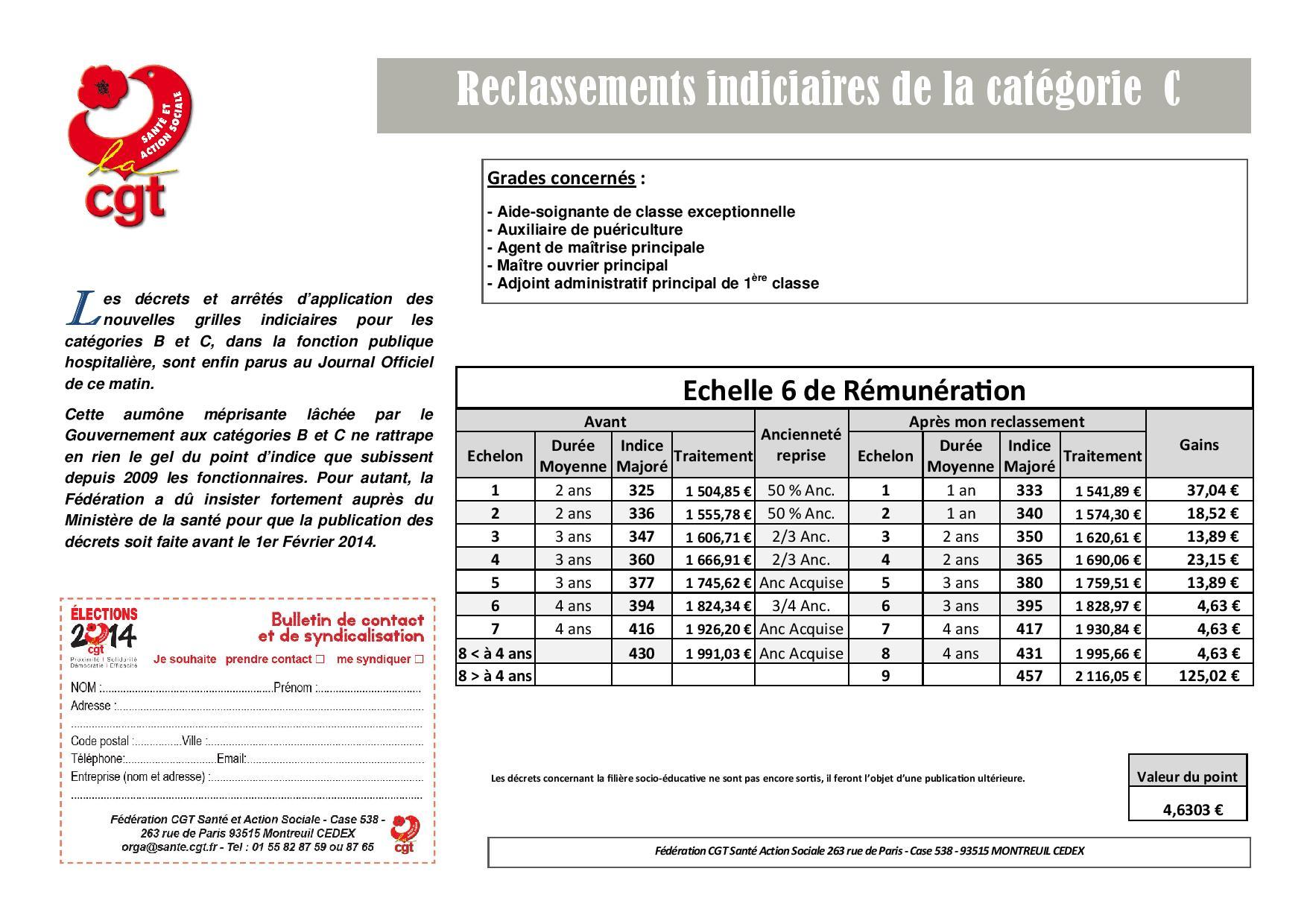 Grille catégorie C Echelle 6 de rémunération-page-001